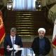 بازیگران موافق و مخالف توسعه روابط ایران و قرقیزستان